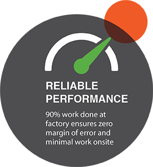 Tostem India - Reliable Performance
